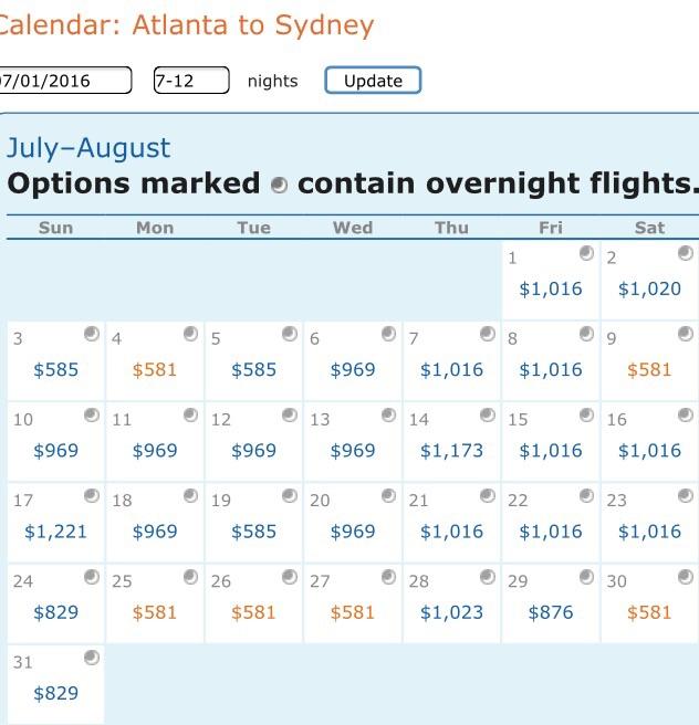 Flights to Australia